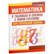 Книга «Математика в таблицах с мини-тестами» 112 страниц.