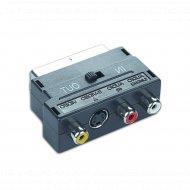 Адаптер CCV-4415 «Gembird» двунаправленный RCA/S-Video/SCART.