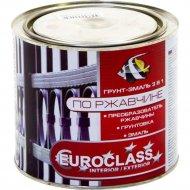 Грунт-эмаль «Euroclass» По Ржавчине, Темно-Зеленый, 1.9 кг