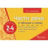 Книга «Части речи в таблицах и схемах русский язык» М. Б. Антипова.